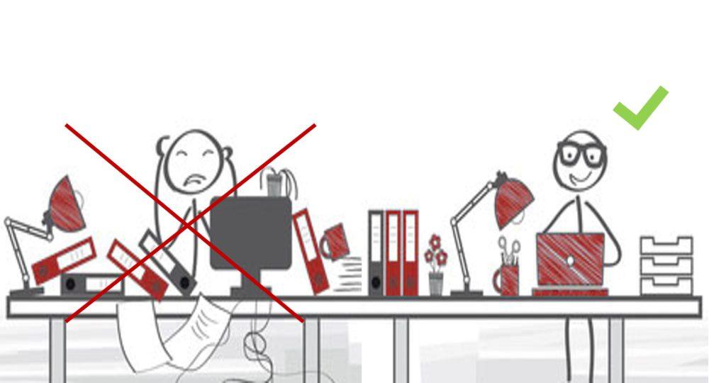 SAP Dokumentenverwaltung