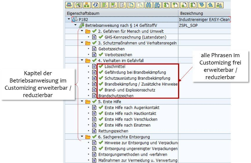 SAP Betriebsanweisung - Eigenschaftsbaum