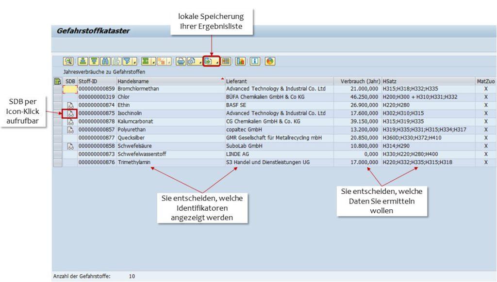 SAP Gefahrstoffkataster - Ergebnisanzeige