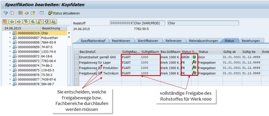 SAP Rohstofffreigabe - Spezifikationsstatus grün
