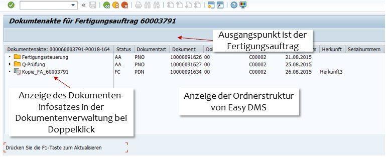 SAP Dokumentenverwaltung - Anzeige der Ordnerstruktur
