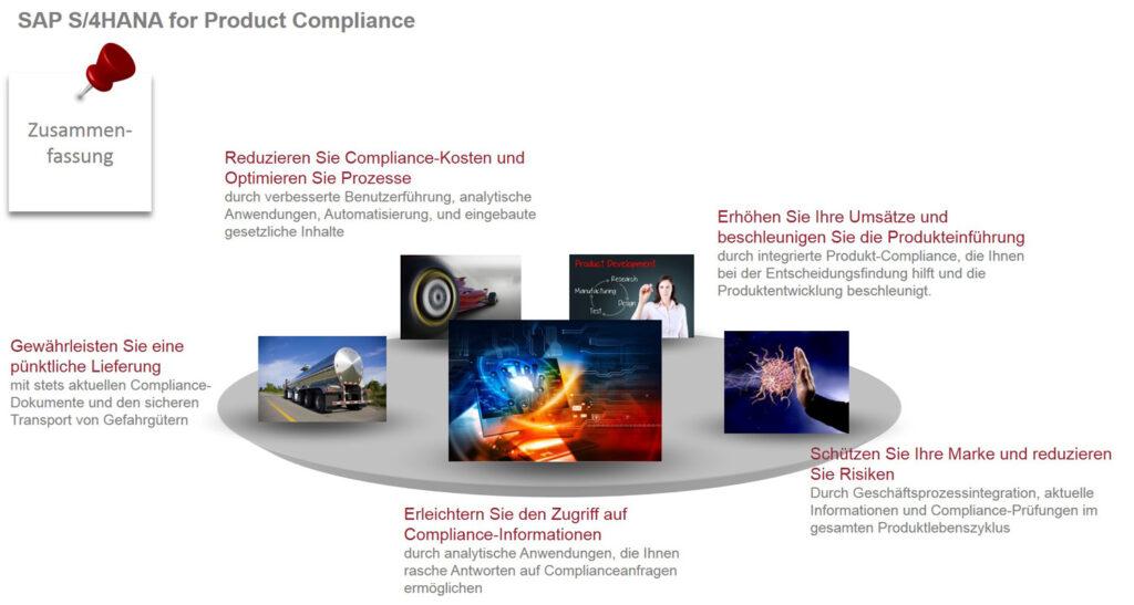 Product Compliance Zusammenfassung